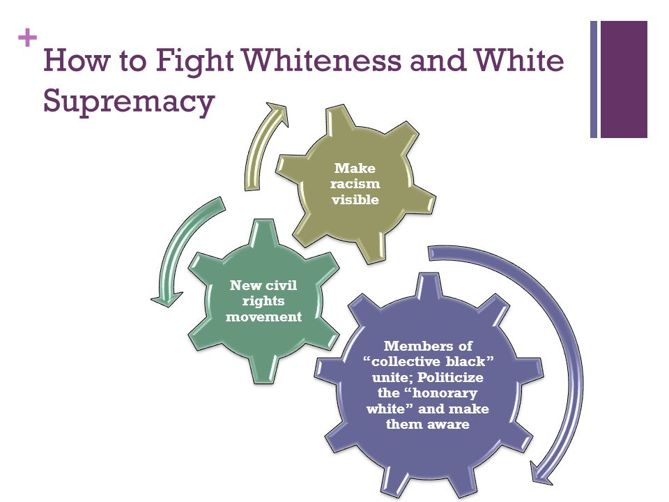 """+ How to Fight Whiteness and White Supremacy Members of """"collective black"""" unite; Politicize the """"honorary white"""" and make them aware New civil rights"""