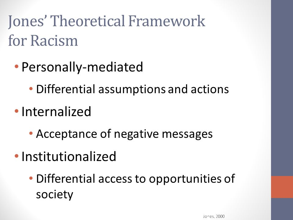 Jones' Theoretical Framework for Racism Personally-mediated Differential assumptions and actions Internalized Acceptance of negative messages Institutionalized Differential access to opportunities of society