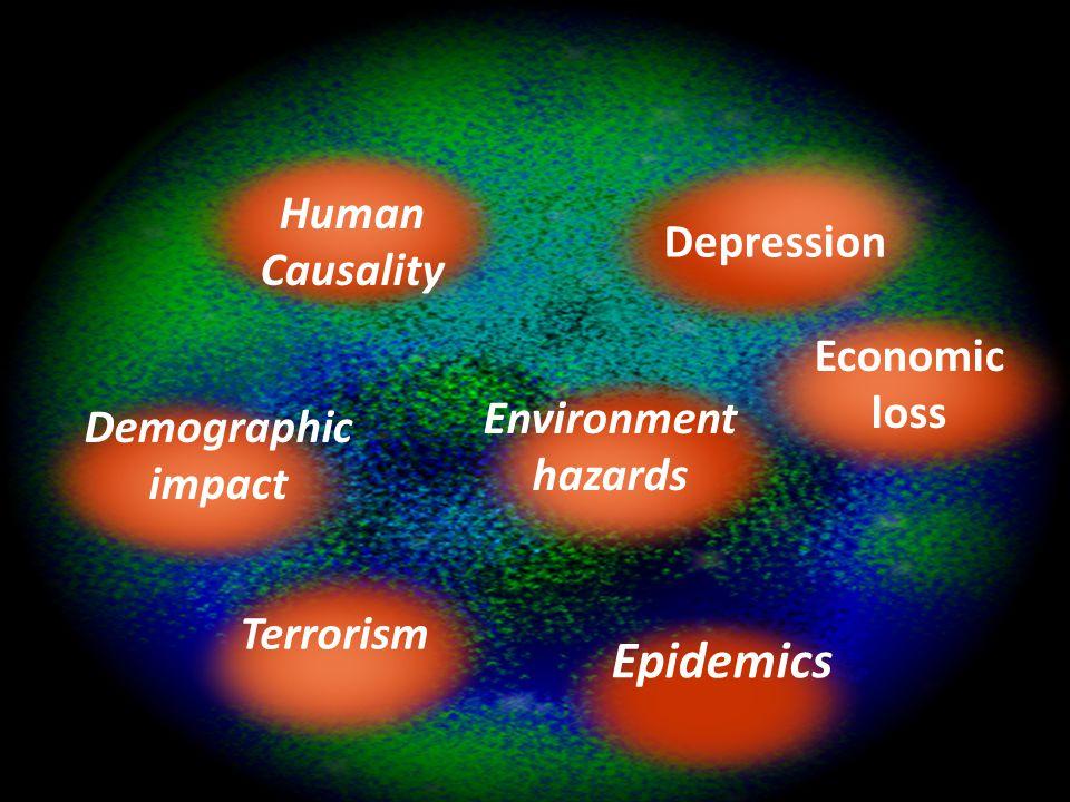 Human Causality Demographic impact Terrorism Depression Economic loss Environment hazards Epidemics.