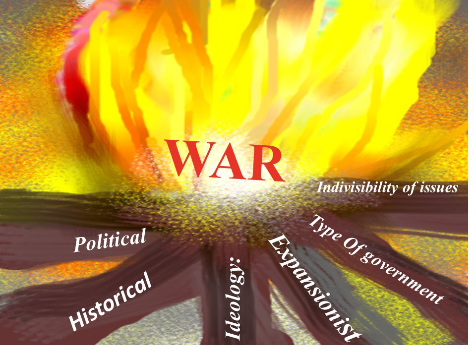 WAR Political Historical Ideology: Expansioni st Type Of government Indivisibility of issues
