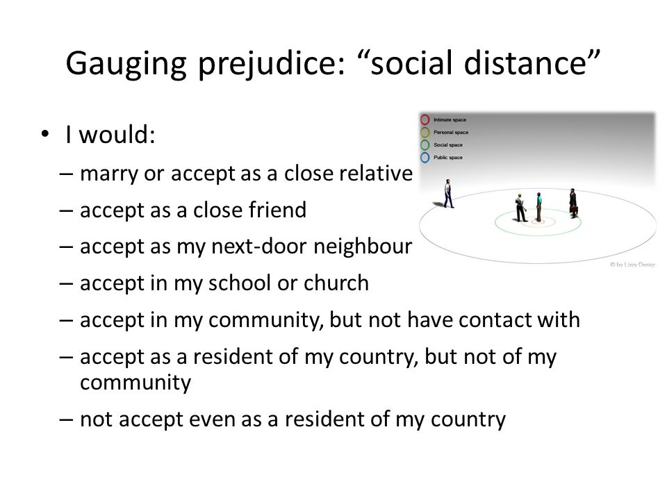 I would: – marry or accept as a close relative – accept as a close friend – accept as my next-door neighbour – accept in my school or church – accept in my community, but not have contact with – accept as a resident of my country, but not of my community – not accept even as a resident of my country Gauging prejudice: social distance