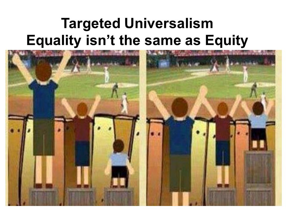 Targeted Universalism Equality isn't the same as Equity