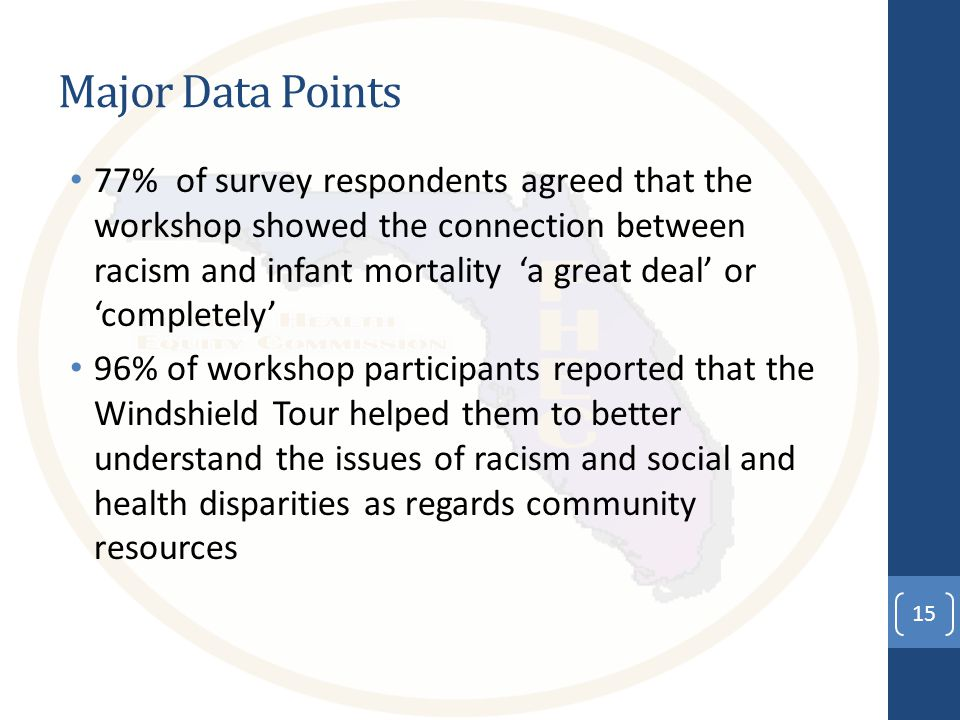Major Data Points 77% of survey respondents agreed that the workshop showed the connection between racism and infant mortality 'a great deal' or 'completely' 96% of workshop participants reported that the Windshield Tour helped them to better understand the issues of racism and social and health disparities as regards community resources 15
