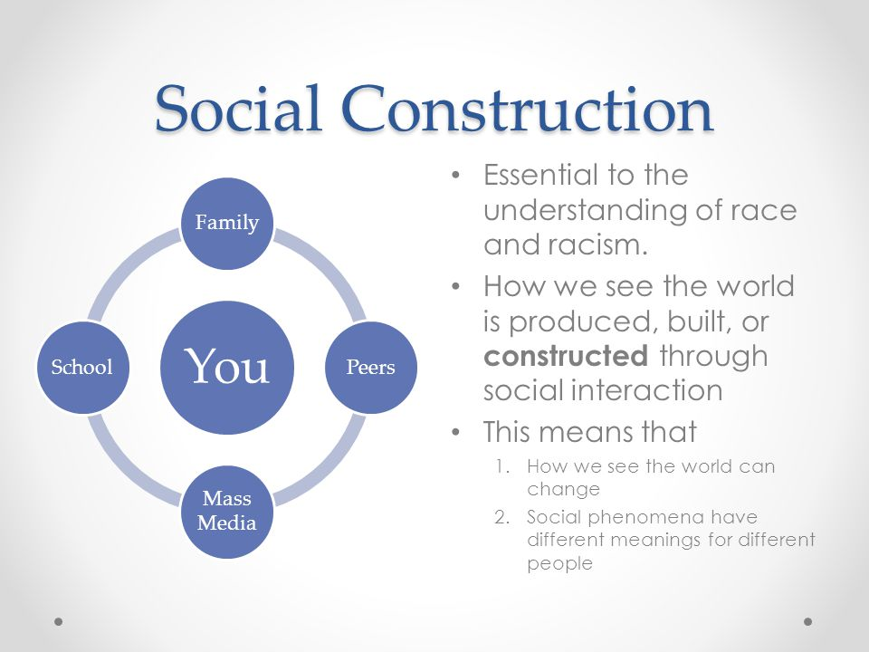 Social Construction Essential to the understanding of race and racism.