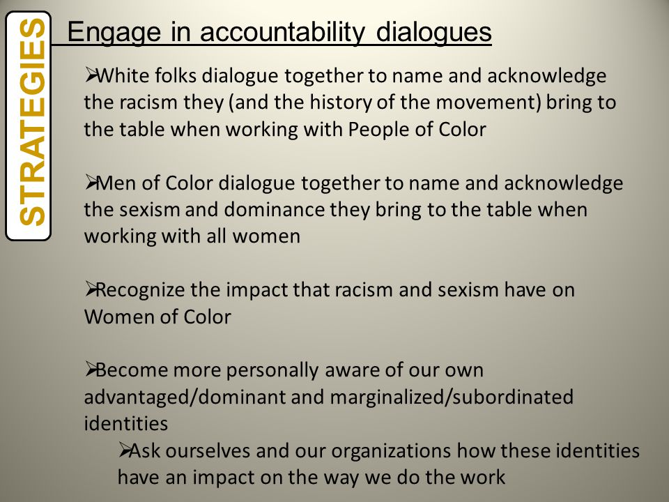 STRATEGIES  White folks dialogue together to name and acknowledge the racism they (and the history of the movement) bring to the table when working w