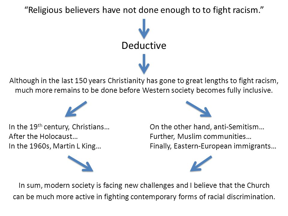 Religious believers have not done enough to to fight racism. Deductive Although in the last 150 years Christianity has gone to great lengths to fight racism, much more remains to be done before Western society becomes fully inclusive.