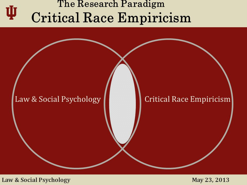 May 23, 2013Law & Social Psychology The Research Paradigm Critical Race Empiricism Critical Race Empiricism