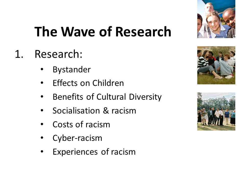 The Wave of Research 1.Research: Bystander Effects on Children Benefits of Cultural Diversity Socialisation & racism Costs of racism Cyber-racism Experiences of racism