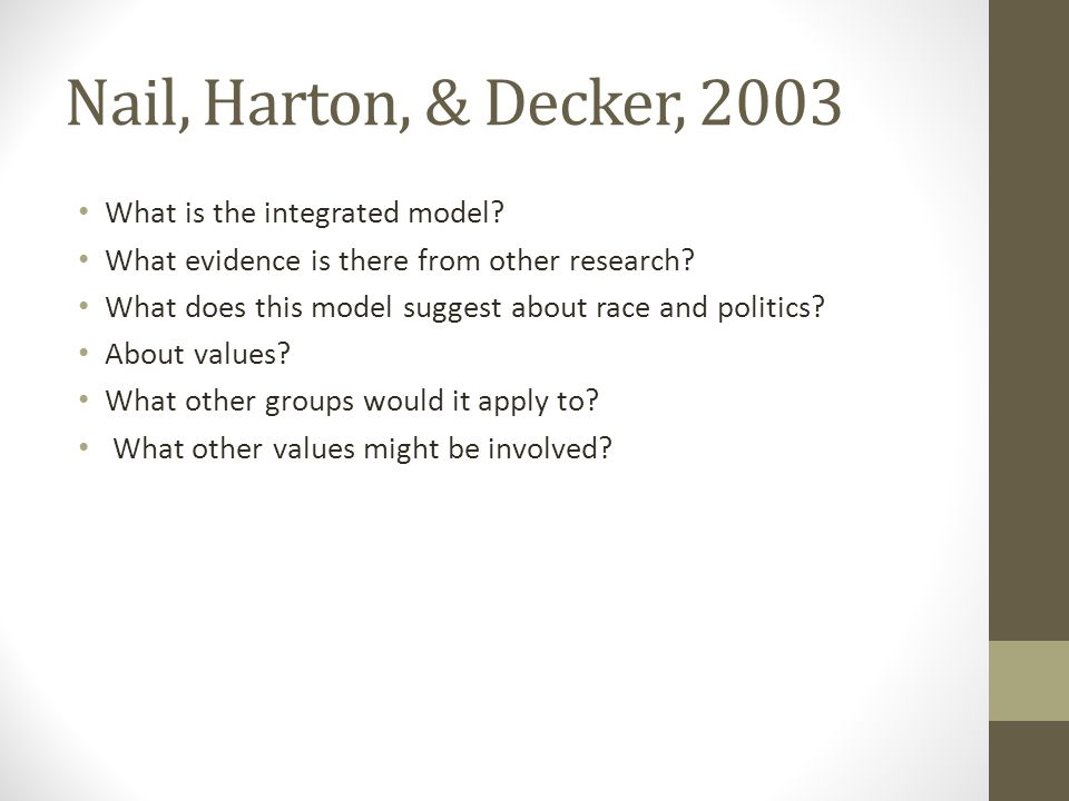 Nail, Harton, & Decker, 2003 What is the integrated model.