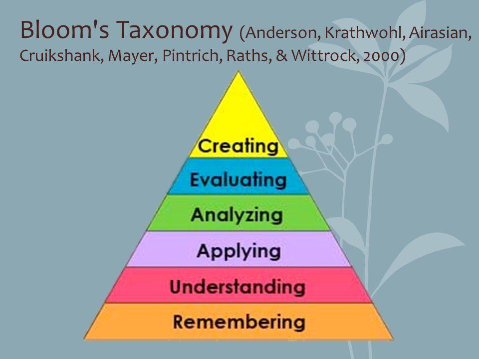 Bloom s Taxonomy (Anderson, Krathwohl, Airasian, Cruikshank, Mayer, Pintrich, Raths, & Wittrock, 2000)