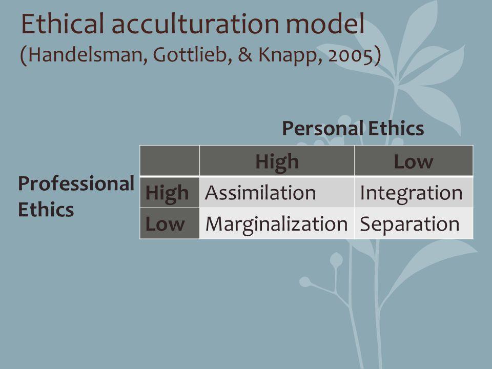 Ethical acculturation model (Handelsman, Gottlieb, & Knapp, 2005) HighLow HighAssimilationIntegration LowMarginalizationSeparation Personal Ethics Professional Ethics