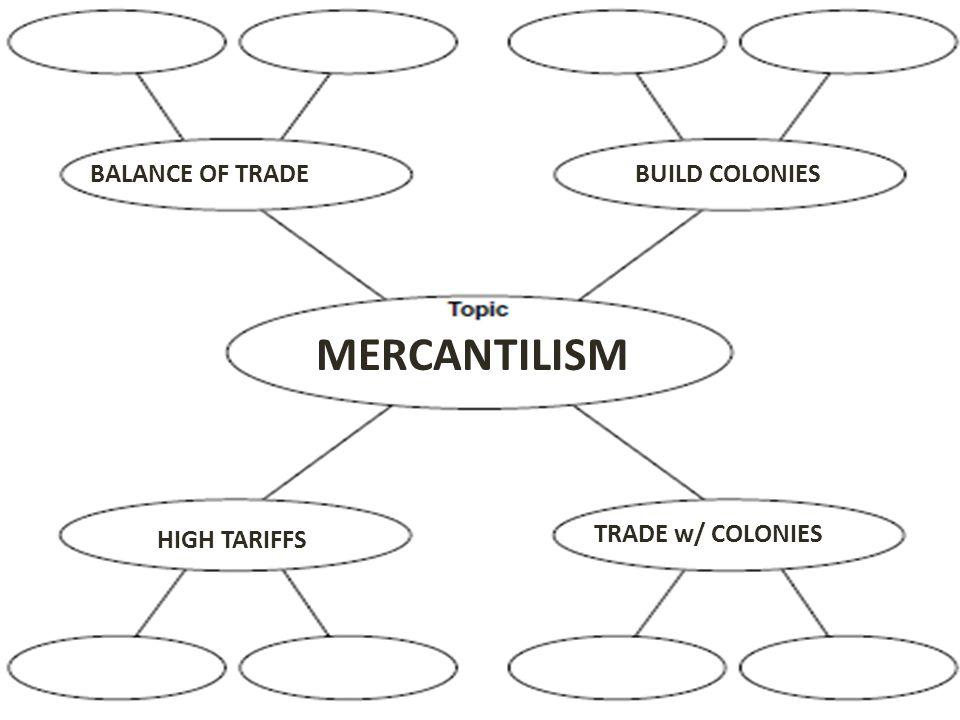 MERCANTILISM BALANCE OF TRADE HIGH TARIFFS TRADE w/ COLONIES BUILD COLONIES