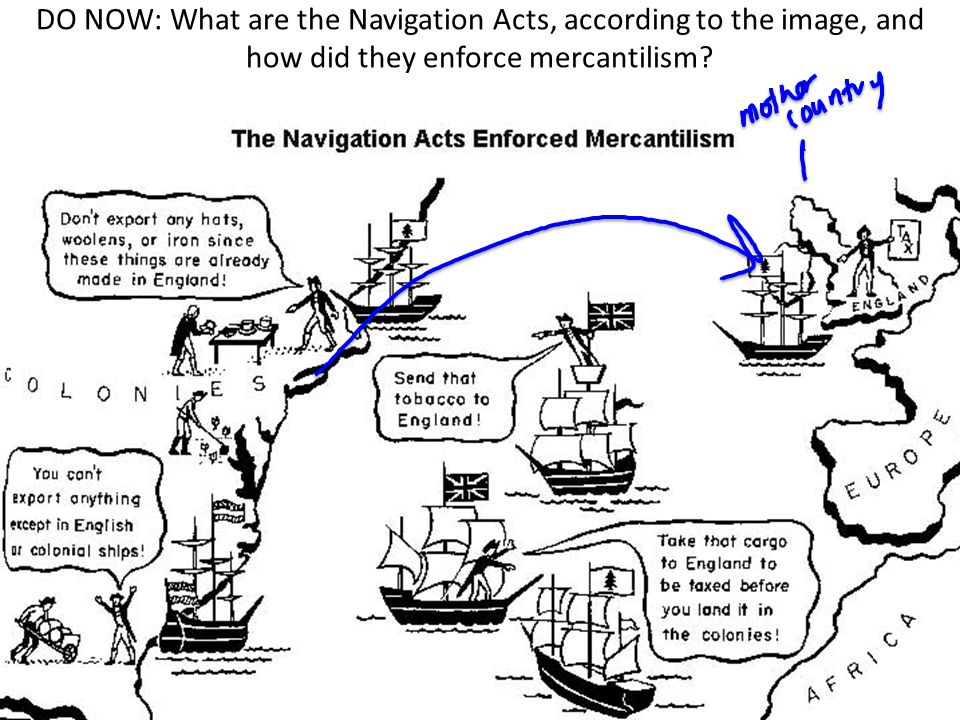 DO NOW: What are the Navigation Acts, according to the image, and how did they enforce mercantilism?