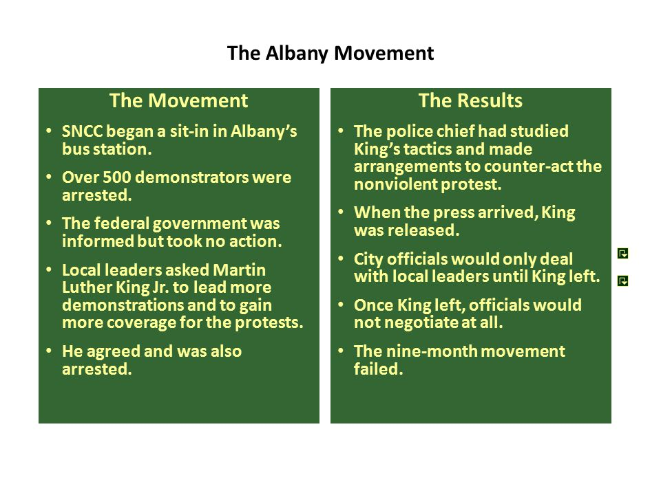 Albany Campaign [1962] The nonviolent direct action strategy suffered a serious setback in Albany, Georgia, in 1962.