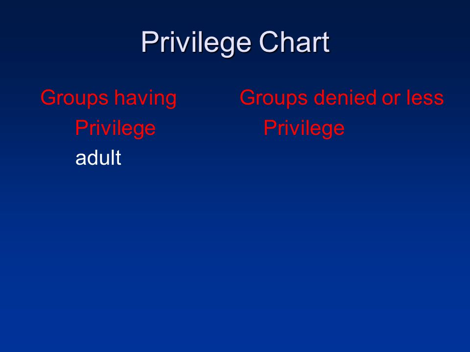 The Chain of Privilege Take about 15 minute to create your chain.