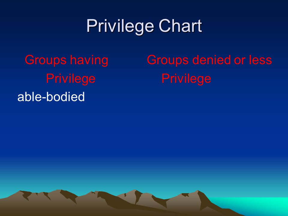 Privilege Chart Groups having Groups denied or less Privilege Privilege adult youth richpoor men women adultselders white people people of color heter