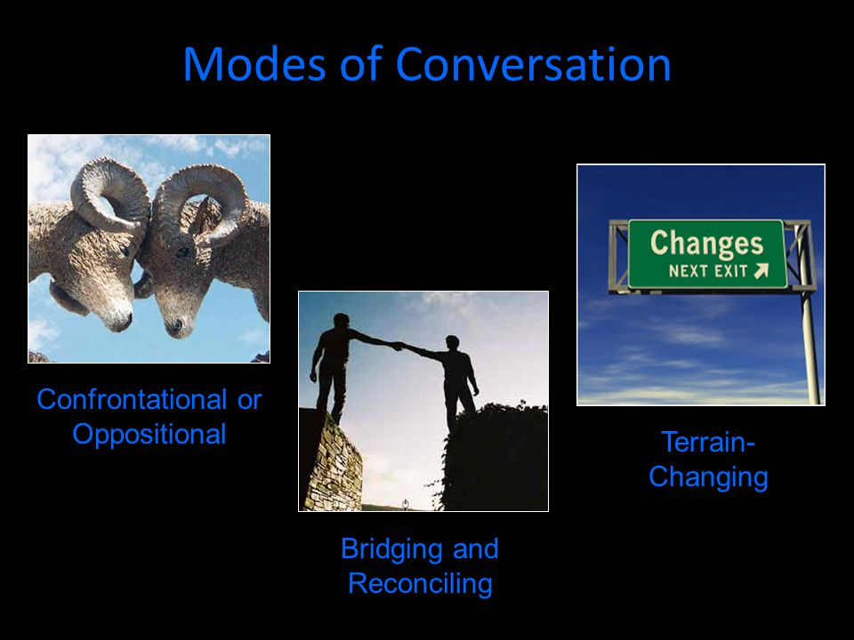Modes of Conversation Confrontational or Oppositional Bridging and Reconciling Terrain- Changing