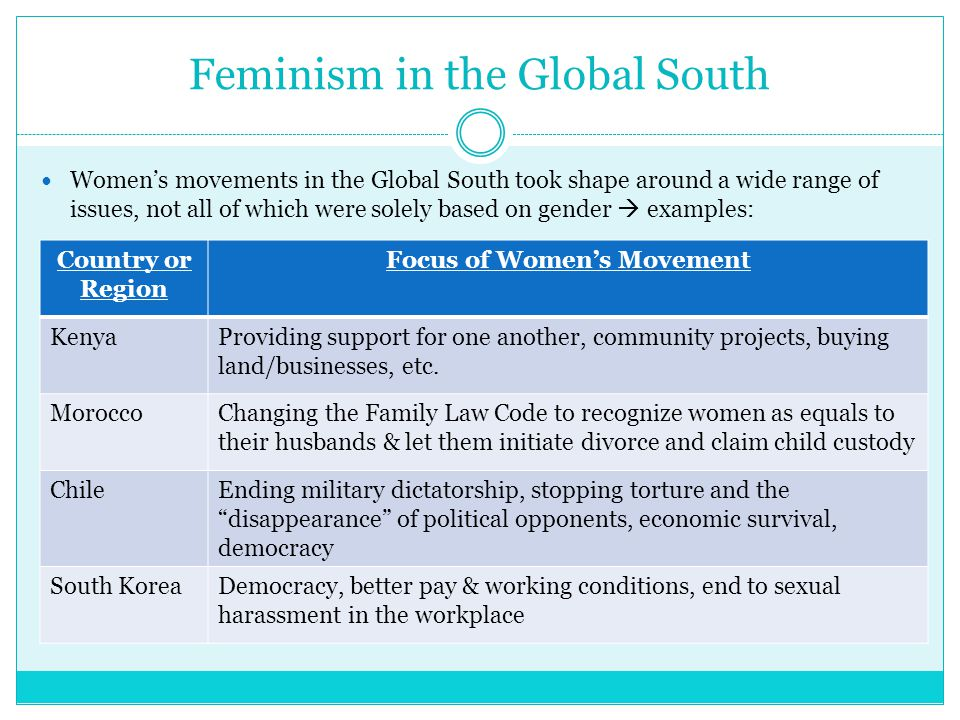 Feminism in the Global South Women's movements in the Global South took shape around a wide range of issues, not all of which were solely based on gender  examples: Country or Region Focus of Women's Movement KenyaProviding support for one another, community projects, buying land/businesses, etc.