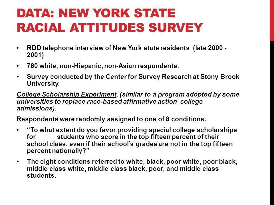 DATA: NEW YORK STATE RACIAL ATTITUDES SURVEY RDD telephone interview of New York state residents (late 2000 - 2001) 760 white, non-Hispanic, non-Asian respondents.