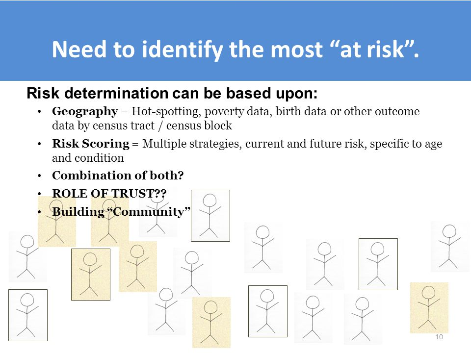 Need to identify the most at risk .