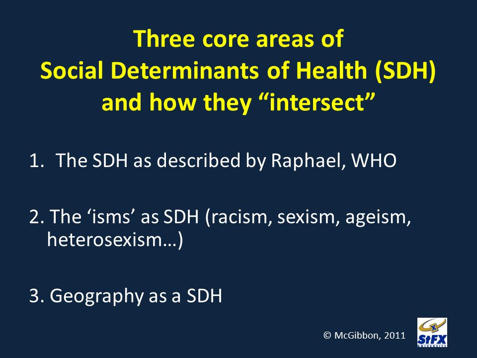 """Three core areas of Social Determinants of Health (SDH) and how they """"intersect"""" 1.The SDH as described by Raphael, WHO 2. The 'isms' as SDH (racism,"""
