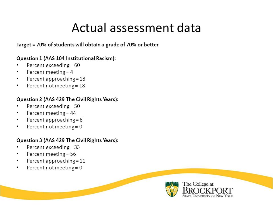 Actual assessment data Target = 70% of students will obtain a grade of 70% or better Question 1 (AAS 104 Institutional Racism): Percent exceeding = 60 Percent meeting = 4 Percent approaching = 18 Percent not meeting = 18 Question 2 (AAS 429 The Civil Rights Years): Percent exceeding = 50 Percent meeting = 44 Percent approaching = 6 Percent not meeting = 0 Question 3 (AAS 429 The Civil Rights Years): Percent exceeding = 33 Percent meeting = 56 Percent approaching = 11 Percent not meeting = 0