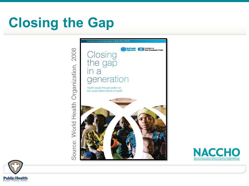 Closing the Gap Source: World Health Organization, 2008