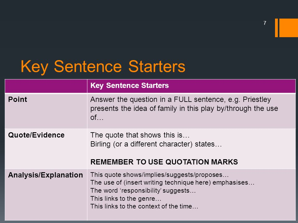 Key Sentence Starters PointAnswer the question in a FULL sentence, e.g. Priestley presents the idea of family in this play by/through the use of… Quot