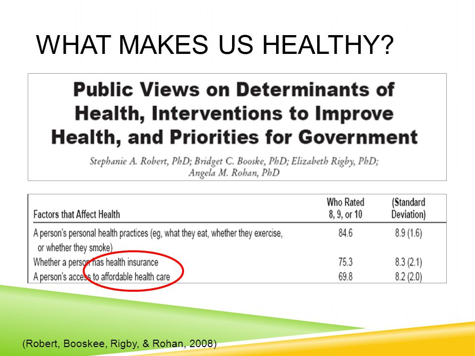  America leads the world in medical research and medical care  For all we spend on health care, we should be the healthiest people on Earth