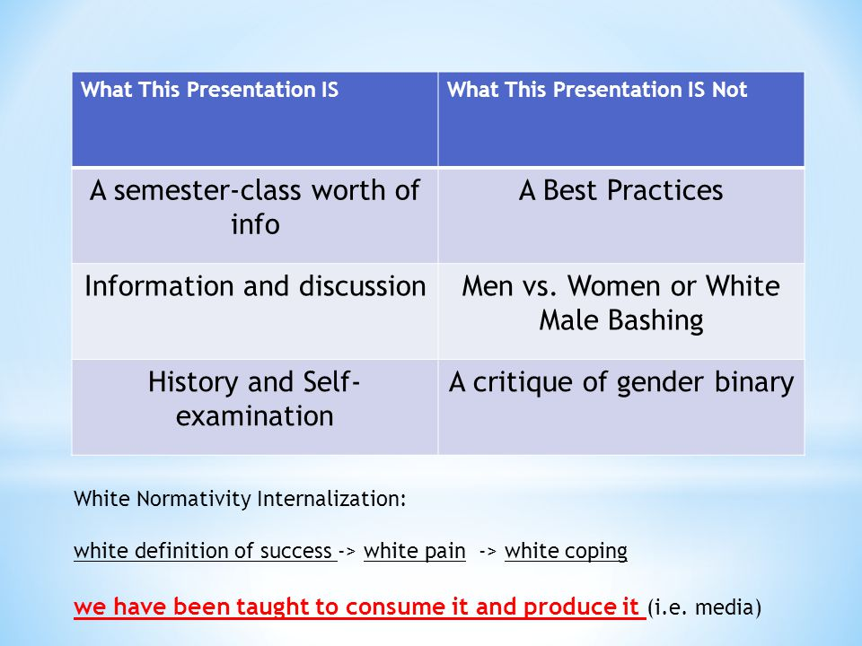 What This Presentation ISWhat This Presentation IS Not A semester-class worth of info A Best Practices Information and discussionMen vs.