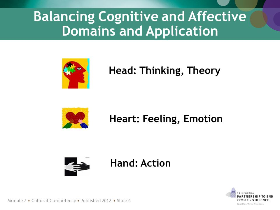 Balancing Cognitive and Affective Domains and Application Heart: Feeling, Emotion Head: Thinking, Theory Hand: Action Module 7 Cultural Competency Published 2012 Slide 6