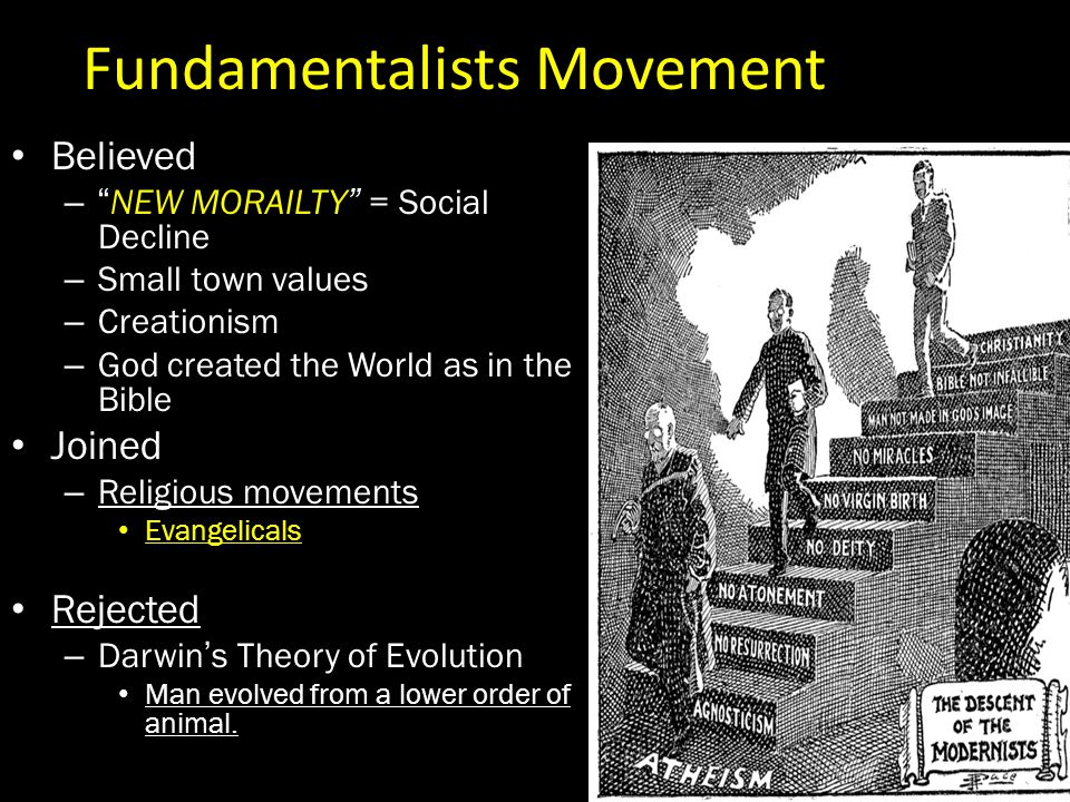 Fundamentalism Believed that Social decline in cities was spreading to small town America.