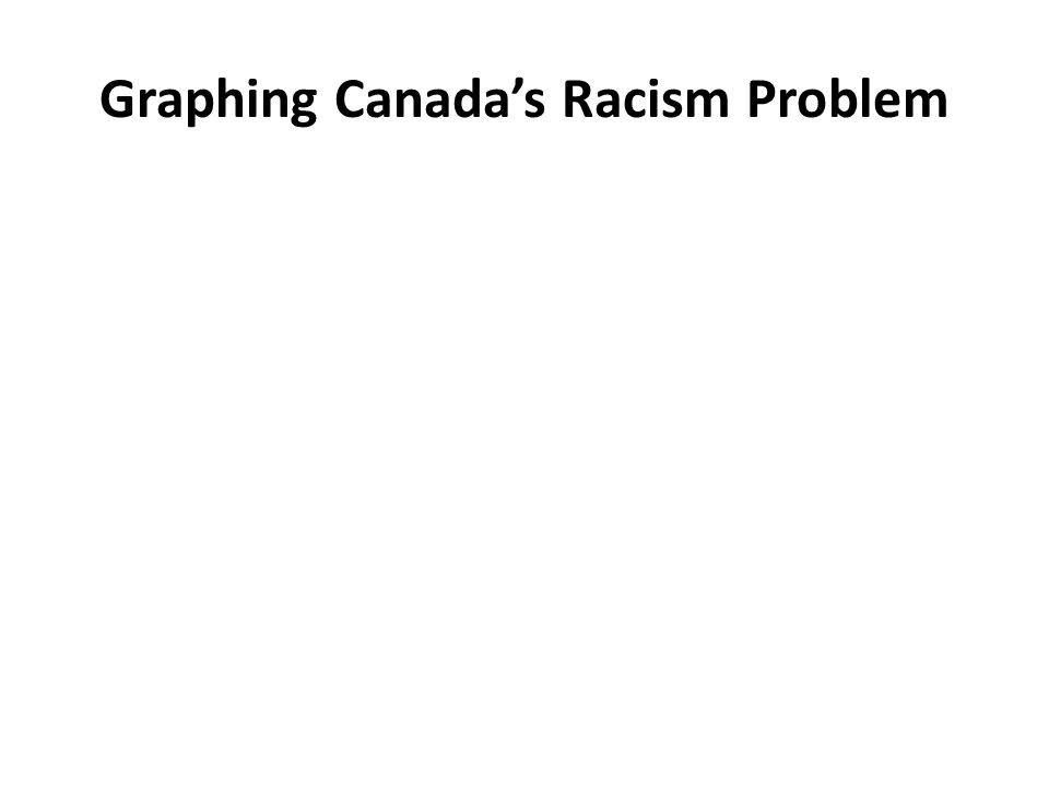Graphing Canada's Racism Problem