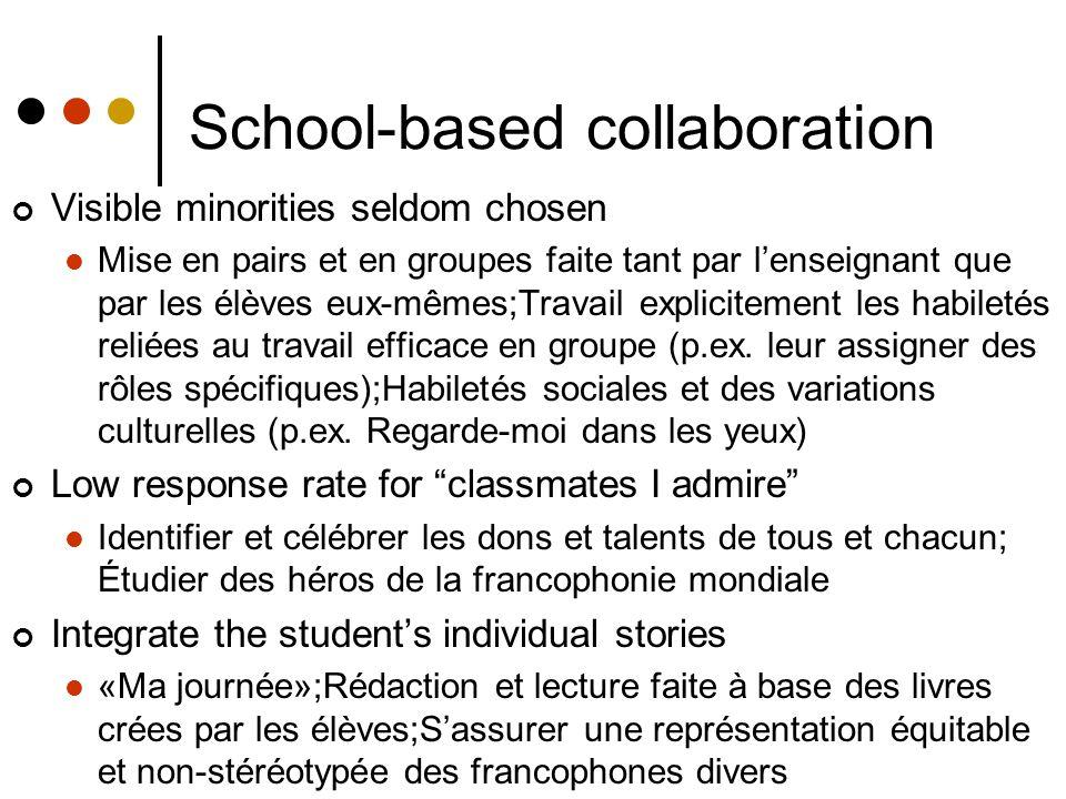 School-based collaboration Visible minorities seldom chosen Mise en pairs et en groupes faite tant par l'enseignant que par les élèves eux-mêmes;Travail explicitement les habiletés reliées au travail efficace en groupe (p.ex.