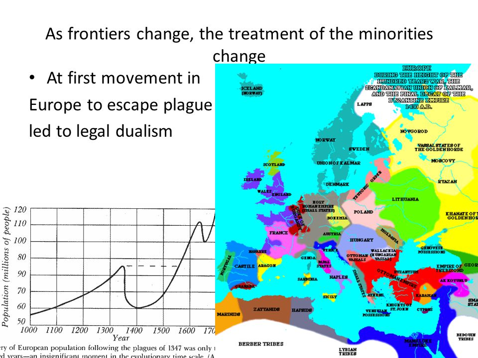 As frontiers change, the treatment of the minorities change At first movement in Europe to escape plague led to legal dualism