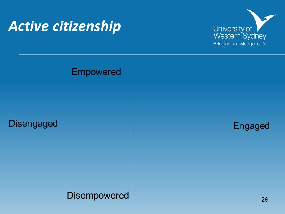 Skills and knowledge Culture 2. No empty vessels: promoting citizenship