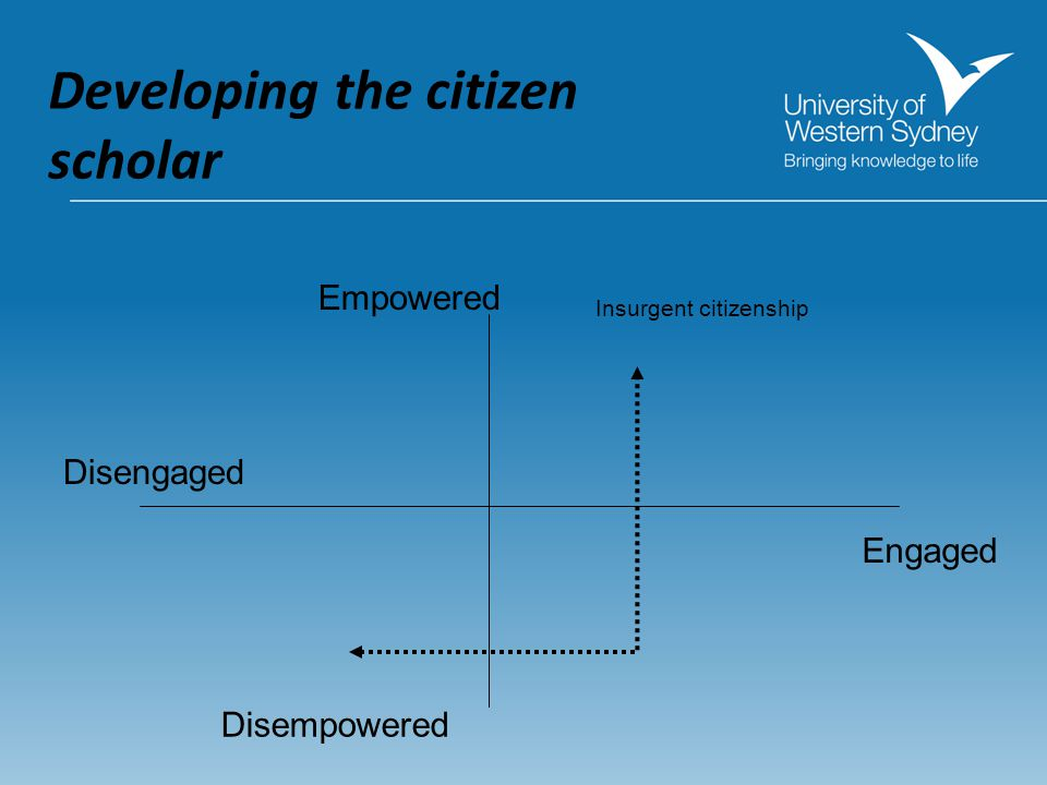 29 Active citizenship Disempowered Empowered Engaged Disengaged
