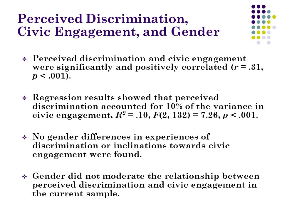 Perceived Discrimination, Civic Engagement, and Gender  Perceived discrimination and civic engagement were significantly and positively correlated ( r =.31, p <.001).