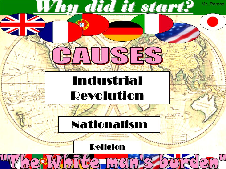 Why did it start? Nationalism Industrial Revolution Religion Ms. Ramos