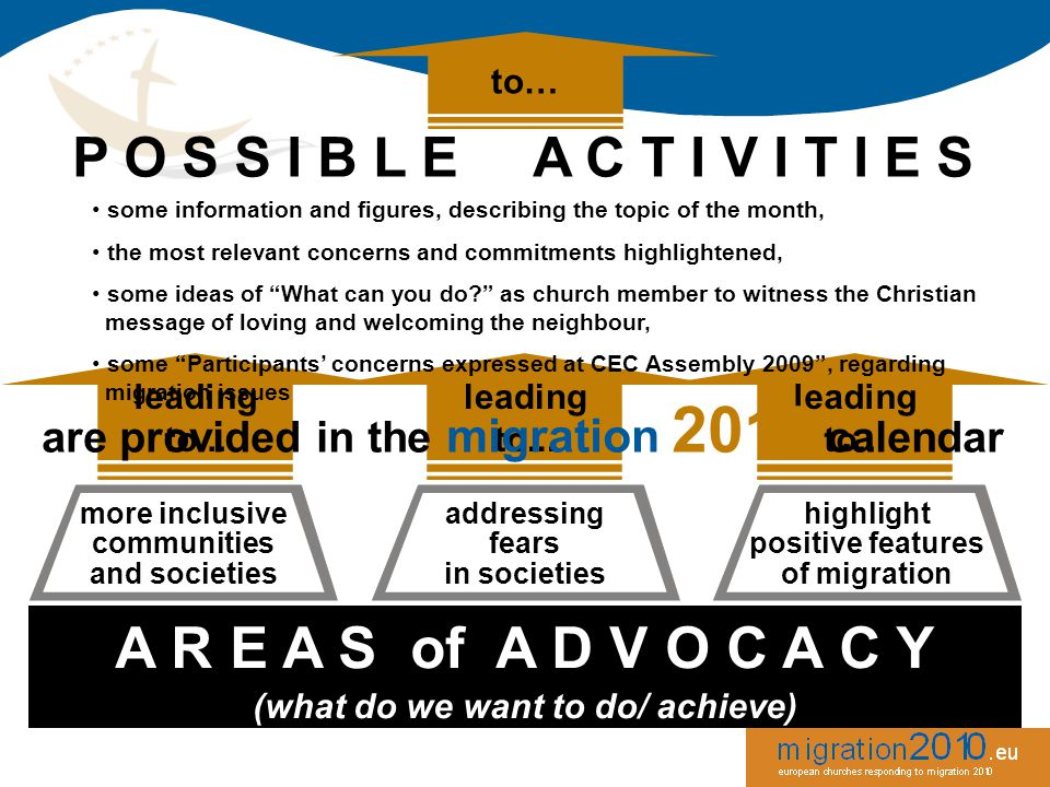 leading to... leading to... leading to... more inclusive communities and societies addressing fears in societies highlight positive features of migrat