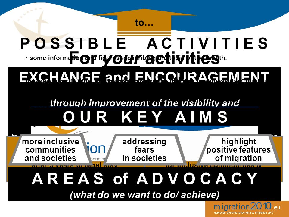 m o n t hf o c u s – t h e m e JanuaryUniting in diversity – Being Church togther with black, migrant and ethnic minority churches o 18 – 25 January – Week of Prayer for Christian Unity FebruaryRecognizing migrants in irregular situations MarchFighting all forms of racism and discrimination o 21 March – International Day for the Elimination of Racial Discrimination AprilBeing a citizen of the household of God o 4 April – Easter (in Western and Orthodox churches at the same date) MayCelebrating Diversity o 21 May – World Day for Cultural Diversity for Dialogue and Development o 23/24 May – PENTECOST JuneProtecting Refugees o 20 June – World Refugee Day JulyHolyday season – migration as theme for summer camps, time for encounter, festivities and summer activities AugustHolyday season – migration as theme for summer camps, time for encounter, festivities and summer activities SeptemberAddressing environmental displacement o 1 September – Creation Day (Charta Oecumenica) – climate change, water saving.
