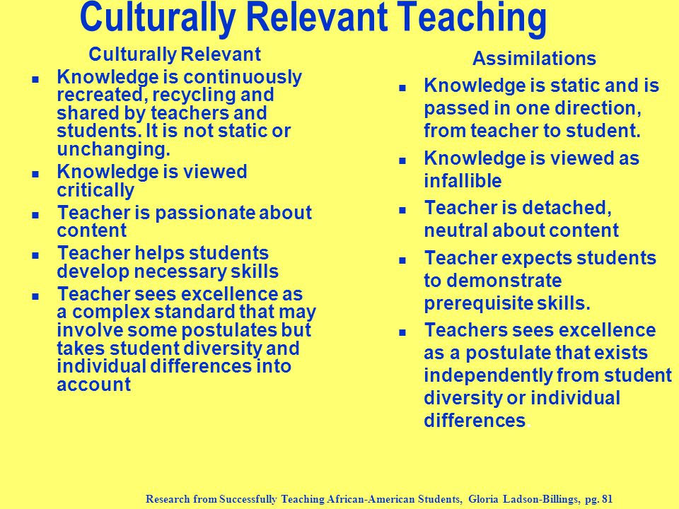 Culturally Relevant Teaching Culturally Relevant Knowledge is continuously recreated, recycling and shared by teachers and students. It is not static