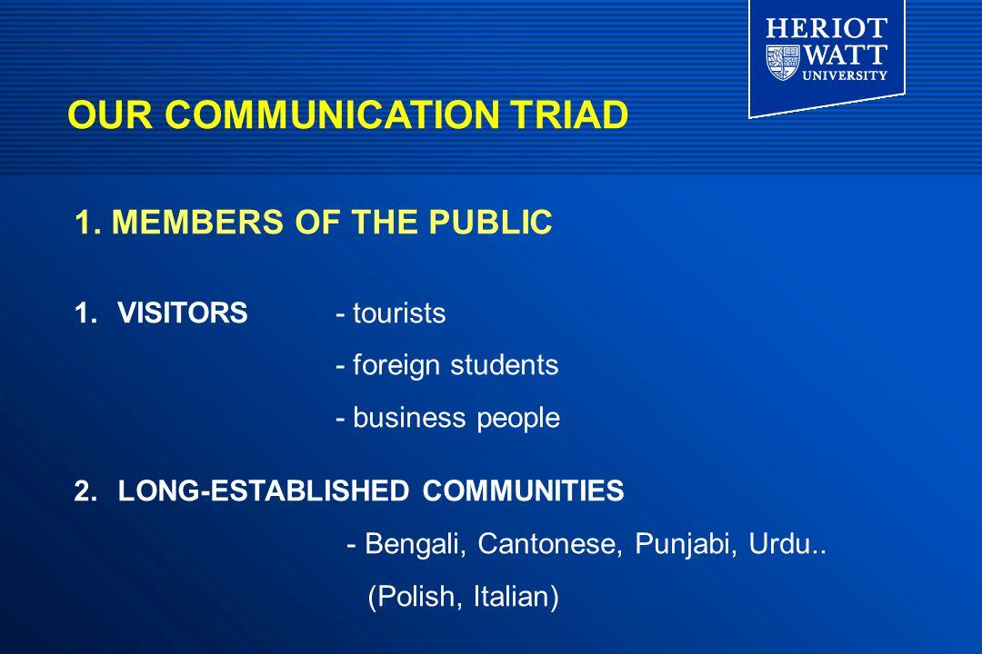 1. MEMBERS OF THE PUBLIC 1.VISITORS - tourists - foreign students - business people 2.LONG-ESTABLISHED COMMUNITIES - Bengali, Cantonese, Punjabi, Urdu