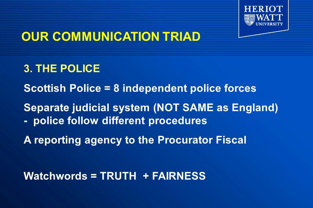 OUR COMMUNICATION TRIAD 3.