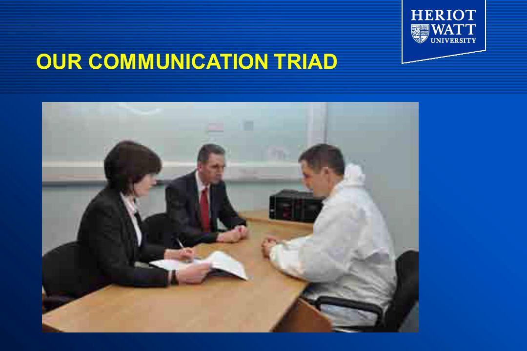 OUR COMMUNICATION TRIAD
