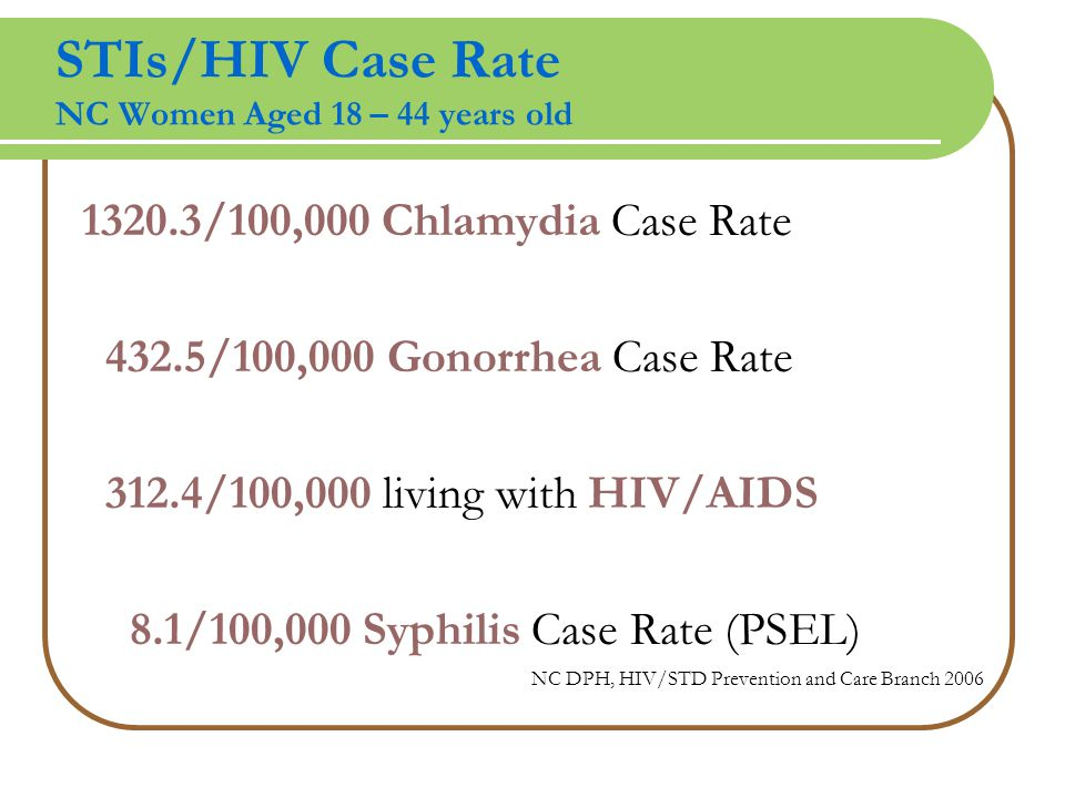 STIs/HIV Case Rate NC Women Aged 18 – 44 years old 1320.3/100,000 Chlamydia Case Rate 432.5/100,000 Gonorrhea Case Rate 312.4/100,000 living with HIV/AIDS 8.1/100,000 Syphilis Case Rate (PSEL) NC DPH, HIV/STD Prevention and Care Branch 2006