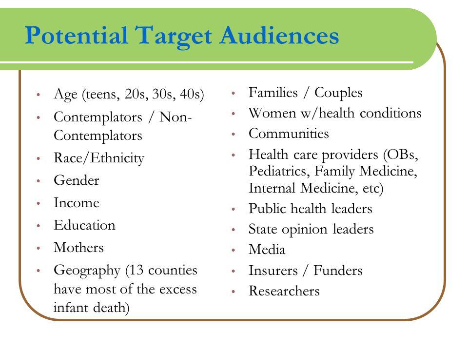 Potential Target Audiences Age (teens, 20s, 30s, 40s) Contemplators / Non- Contemplators Race/Ethnicity Gender Income Education Mothers Geography (13