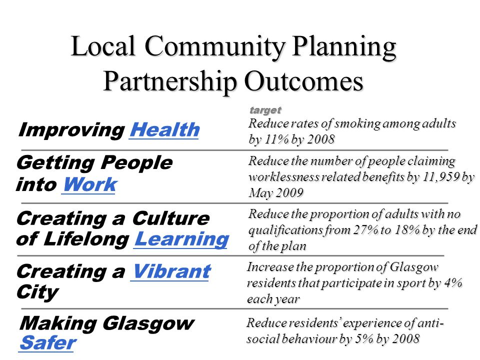 Local Community Planning Partnership Outcomes Improving Health Getting People into Work Creating a Culture of Lifelong Learning Creating a Vibrant City Making Glasgow Safer Reduce rates of smoking among adults by 11% by 2008 Reduce the number of people claiming worklessness related benefits by 11,959 by May 2009 Reduce the proportion of adults with no qualifications from 27% to 18% by the end of the plan Increase the proportion of Glasgow residents that participate in sport by 4% each year Reduce residents ' experience of anti- social behaviour by 5% by 2008 target