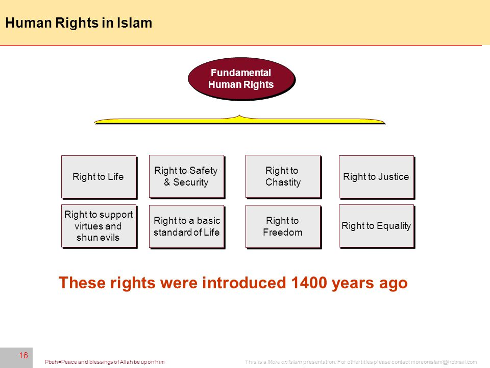 16 This is a More on Islam presentation.
