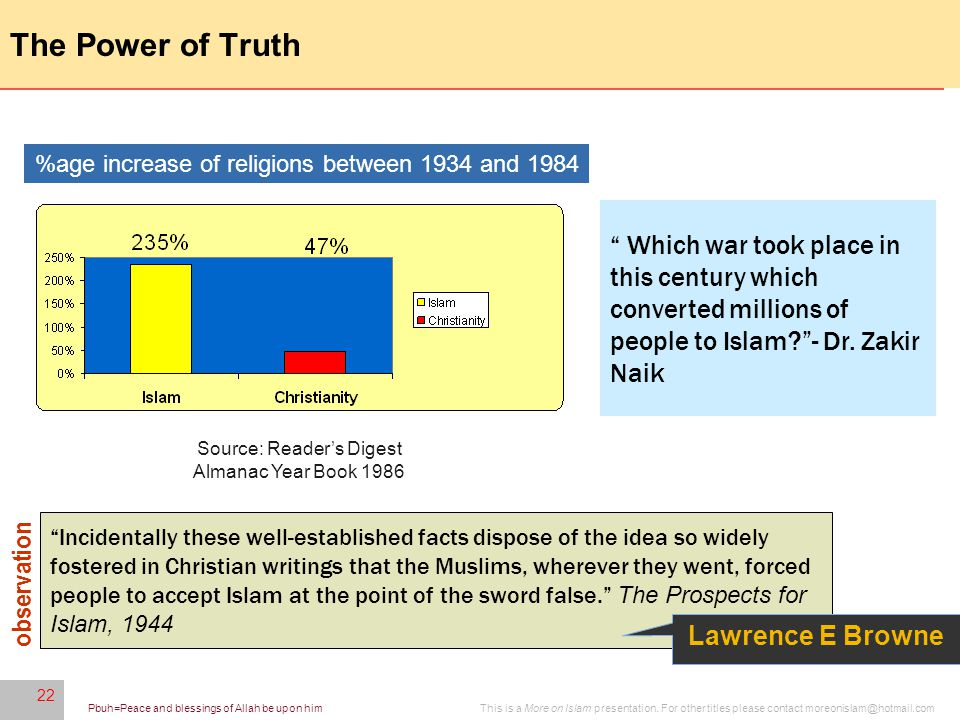 22 This is a More on Islam presentation.